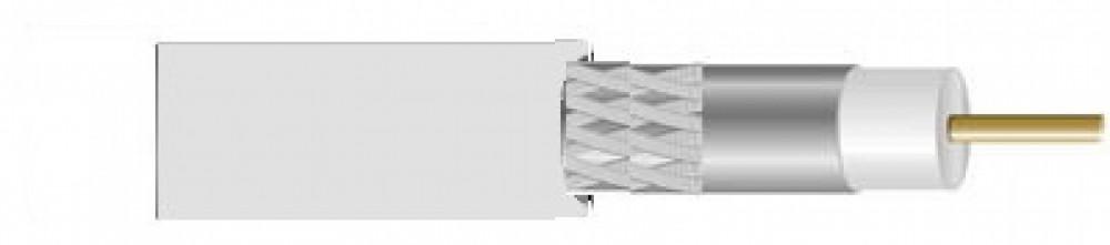 Övriga ANTENNKABEL Mini Koax Antennkabel